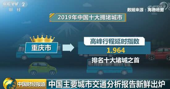 """中国""""堵城""""2019最新排行榜"""