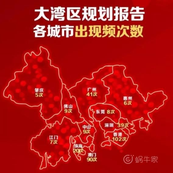 2019年粤港澳大湾区买房攻略
