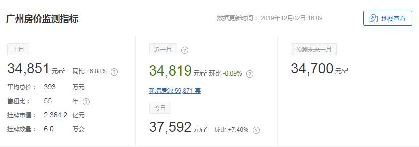 """深圳第11区商品房""""解冻"""",政策公布后购房""""门票""""涨到20万"""